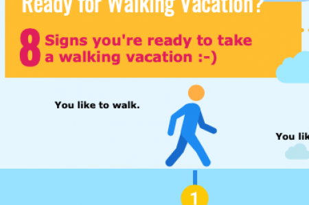8 Signs You're Ready Walking Vacation
